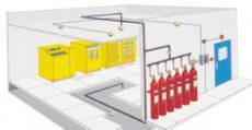 sistemas Fixos de Gases Co2